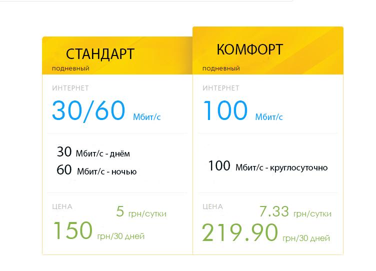 новые тарифы2020-2